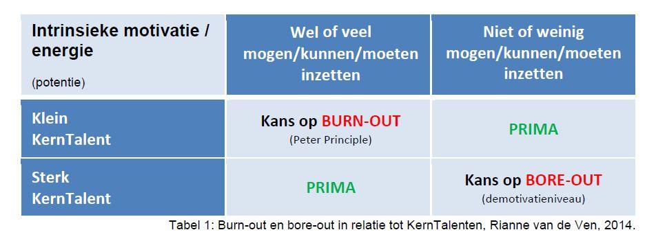 burnout-boreout-HB-KTN